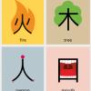 Как мы изучаем языки. Новые технологии