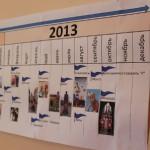 Как мы начали изучать историю или Первая лента времени